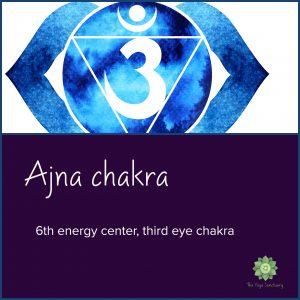 Ajna Chakra